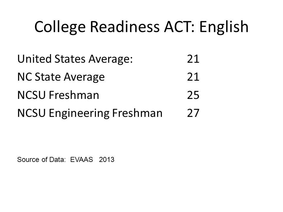College Readiness ACT: English United States Average:21 NC State Average21 NCSU Freshman25 NCSU Engineering Freshman27 Source of Data: EVAAS 2013