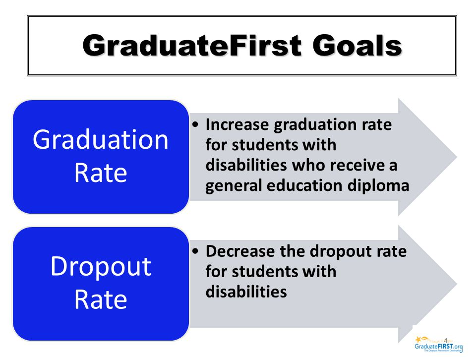 GraduateFirst Goals Increase graduation rate for students with disabilities who receive a general education diploma Graduation Rate Decrease the dropout rate for students with disabilities Dropout Rate 4