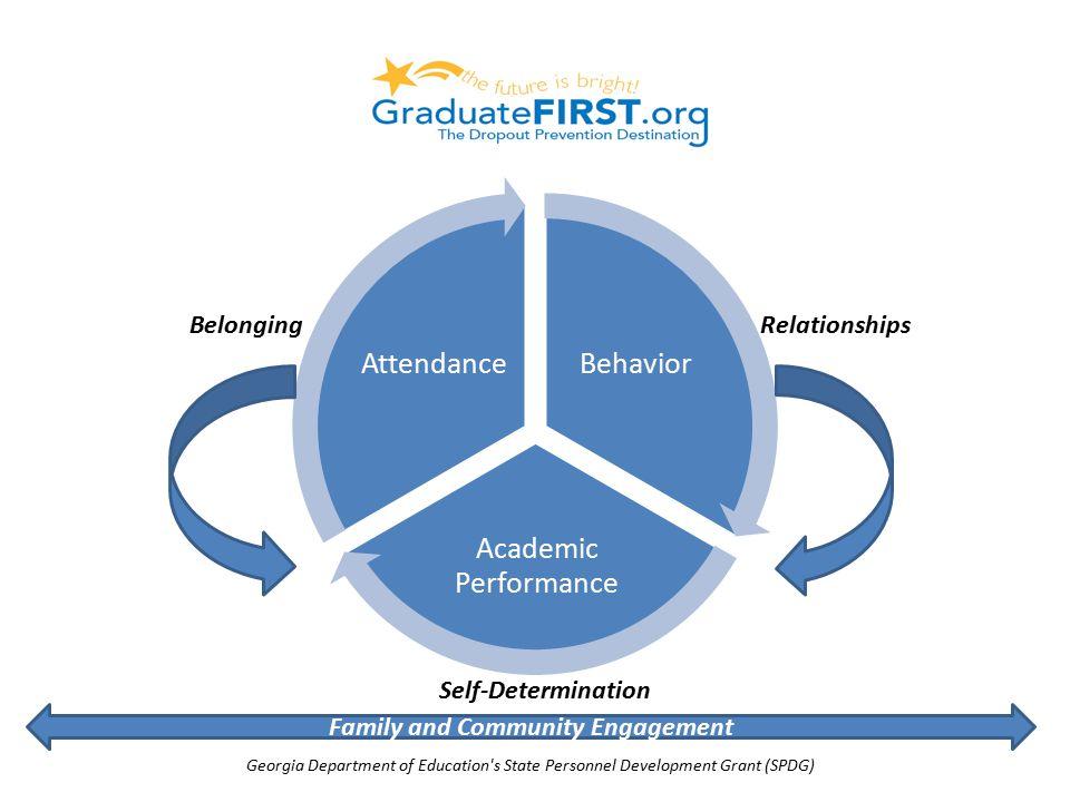 Action Plan Components Academic Engagement Behavioral Engagement Cognitive Engagement Psychological Engagement 38