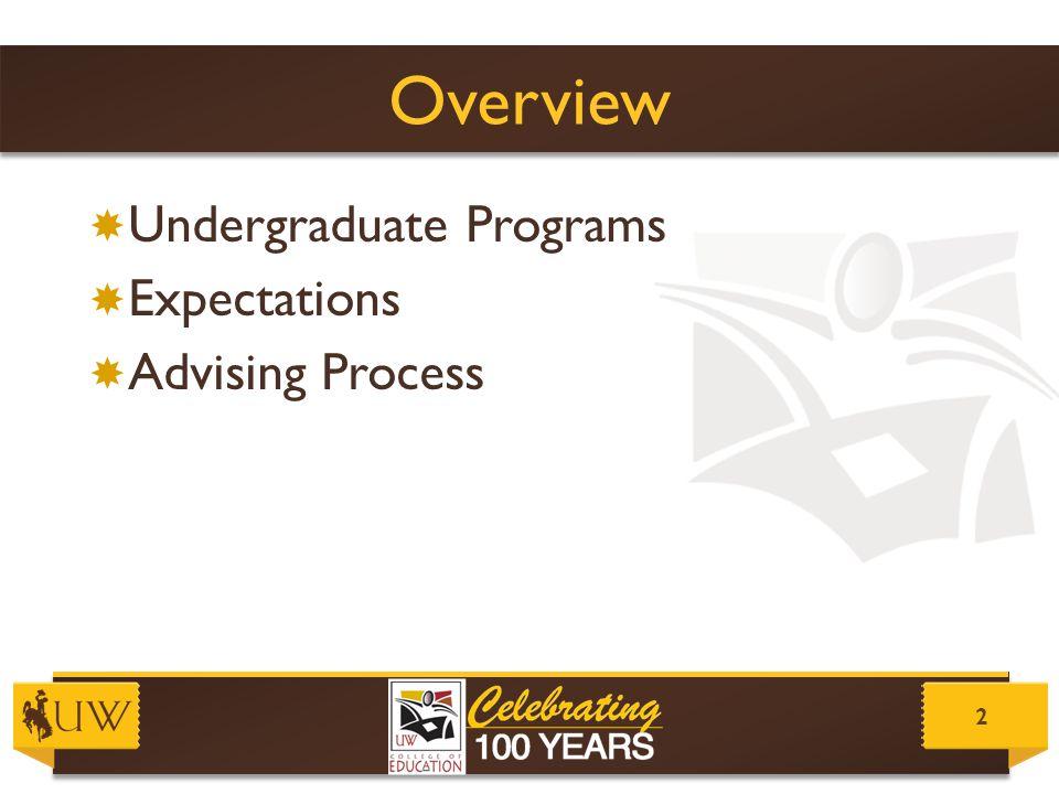 UG Programs  What do you want to teach.