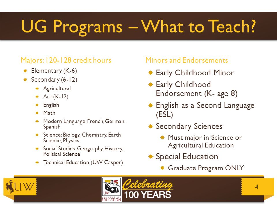 UG Programs – What to Teach? Majors: 120-128 credit hoursMinors and Endorsements 4  Elementary (K-6)  Secondary (6-12)  Agricultural  Art (K-12) 