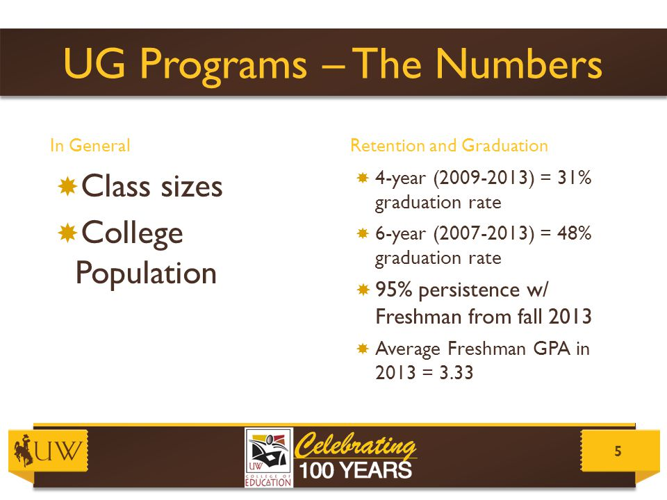 UG Programs – The Numbers In GeneralRetention and Graduation 5  Class sizes  College Population  4-year (2009-2013) = 31% graduation rate  6-year