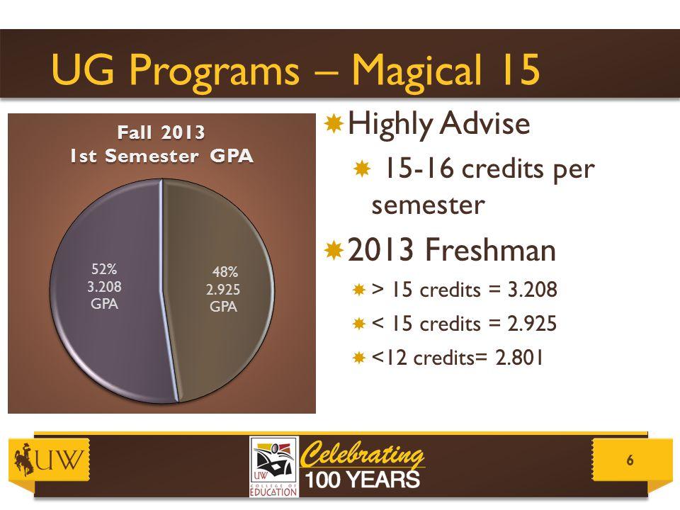 UG Programs – Magical 15 6  Highly Advise  15-16 credits per semester  2013 Freshman  > 15 credits = 3.208  < 15 credits = 2.925  <12 credits= 2.801