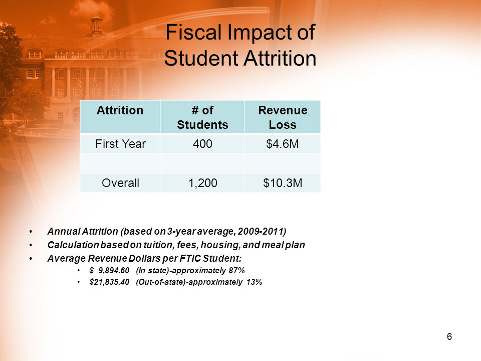 Return on Investment Retention Revenue Scenario Calculation based on tuition, fees, housing, and meal plan Average Revenue Dollars per FTIC Student: $ 9,894.60 (In state)-approximately 87% $21,835.40 (Out-of-state)-approximately 13% 7 Retention# of Students Revenue Student Persistence First Year50 FTIC$572,000$1.2M Non-Freshman75$540,000$1.3M Students on SAP 100 Less$719,000$1.7M