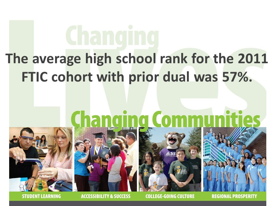 The average high school rank for the 2011 FTIC cohort with prior dual was 57%.