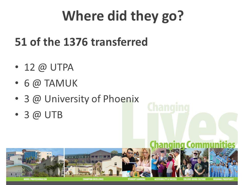Where did they go? 51 of the 1376 transferred 12 @ UTPA 6 @ TAMUK 3 @ University of Phoenix 3 @ UTB