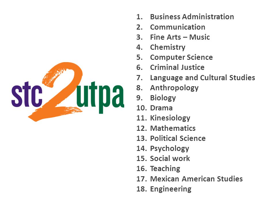 1.Business Administration 2.Communication 3.Fine Arts – Music 4.Chemistry 5.Computer Science 6.Criminal Justice 7.Language and Cultural Studies 8.Anthropology 9.Biology 10.Drama 11.Kinesiology 12.Mathematics 13.Political Science 14.Psychology 15.Social work 16.Teaching 17.Mexican American Studies 18.Engineering