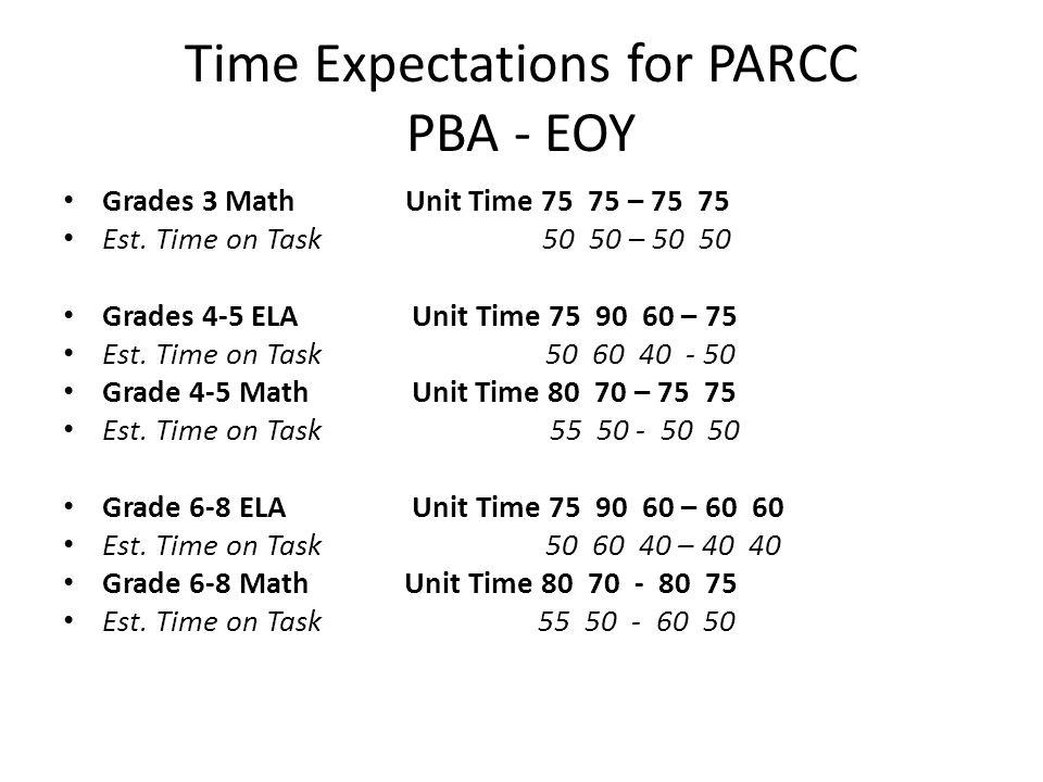 Time Expectations for PARCC PBA - EOY Grades 3 Math Unit Time 75 75 – 75 75 Est.
