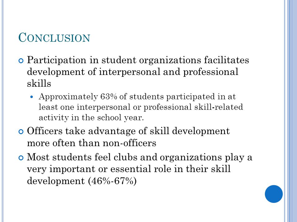C ONCLUSION Participation in student organizations facilitates development of interpersonal and professional skills Approximately 63% of students participated in at least one interpersonal or professional skill-related activity in the school year.