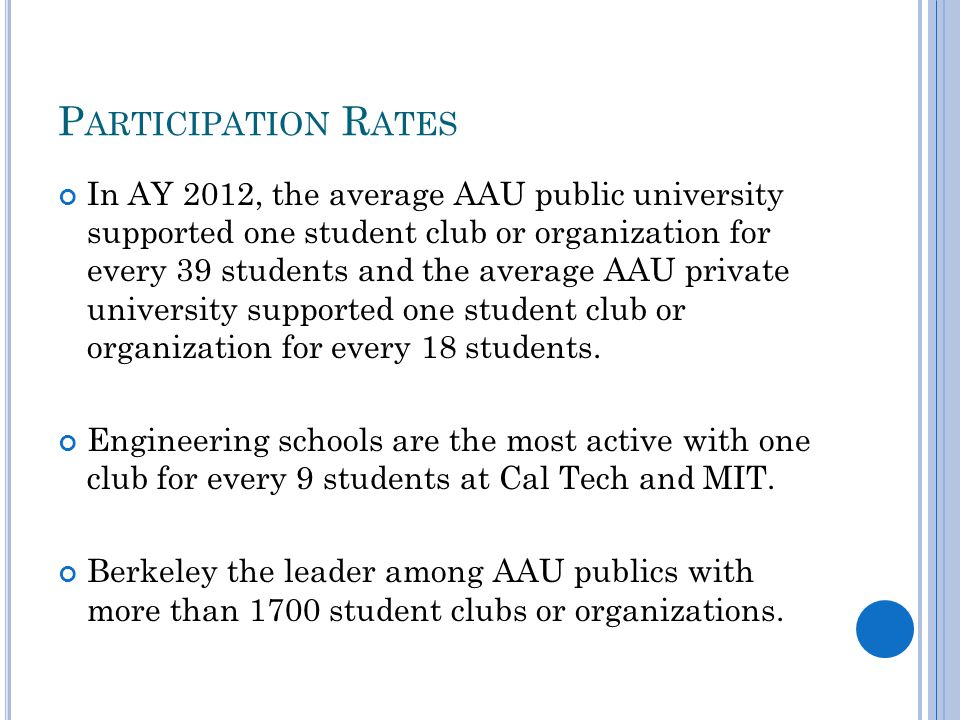 P ARTICIPATION R ATES In AY 2012, the average AAU public university supported one student club or organization for every 39 students and the average AAU private university supported one student club or organization for every 18 students.