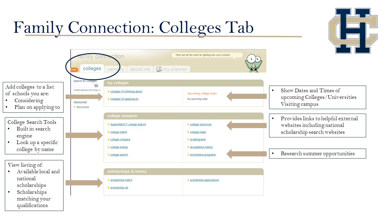 Family Connection: Colleges Tab Show Dates and Times of upcoming Colleges/Universities Visiting campus College Search Tools Built in search engine Loo