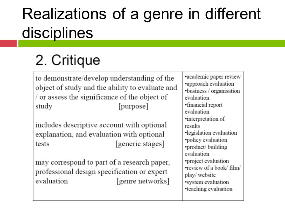 Realizations of a genre in different disciplines