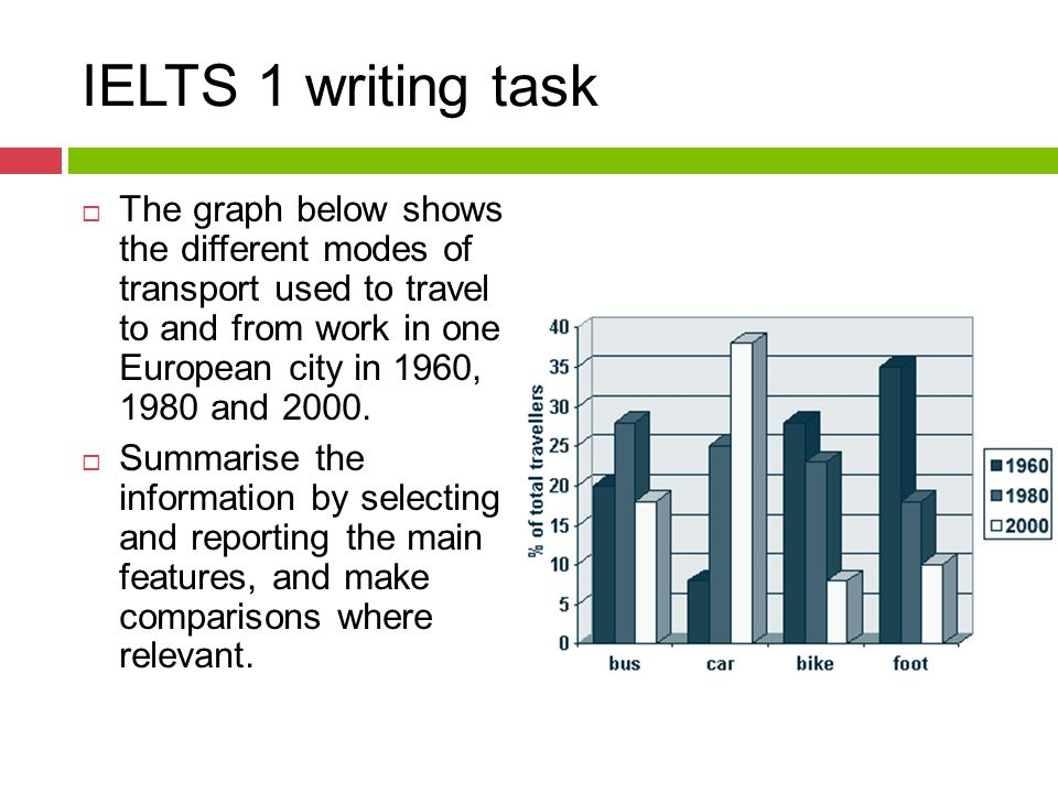 IELTS 1 writing task  The graph below shows the different modes of transport used to travel to and from work in one European city in 1960, 1980 and 2000.