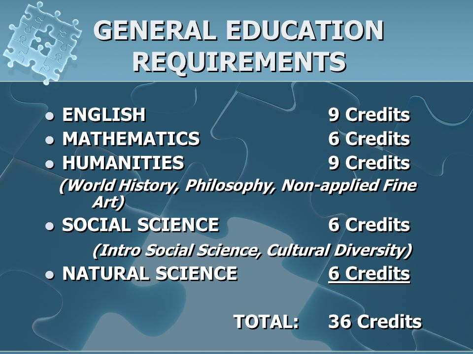 GENERAL EDUCATION REQUIREMENTS ENGLISH9 Credits MATHEMATICS6 Credits HUMANITIES9 Credits (World History, Philosophy, Non-applied Fine Art) SOCIAL SCIENCE6 Credits (Intro Social Science, Cultural Diversity) NATURAL SCIENCE6 Credits TOTAL:36 Credits ENGLISH9 Credits MATHEMATICS6 Credits HUMANITIES9 Credits (World History, Philosophy, Non-applied Fine Art) SOCIAL SCIENCE6 Credits (Intro Social Science, Cultural Diversity) NATURAL SCIENCE6 Credits TOTAL:36 Credits