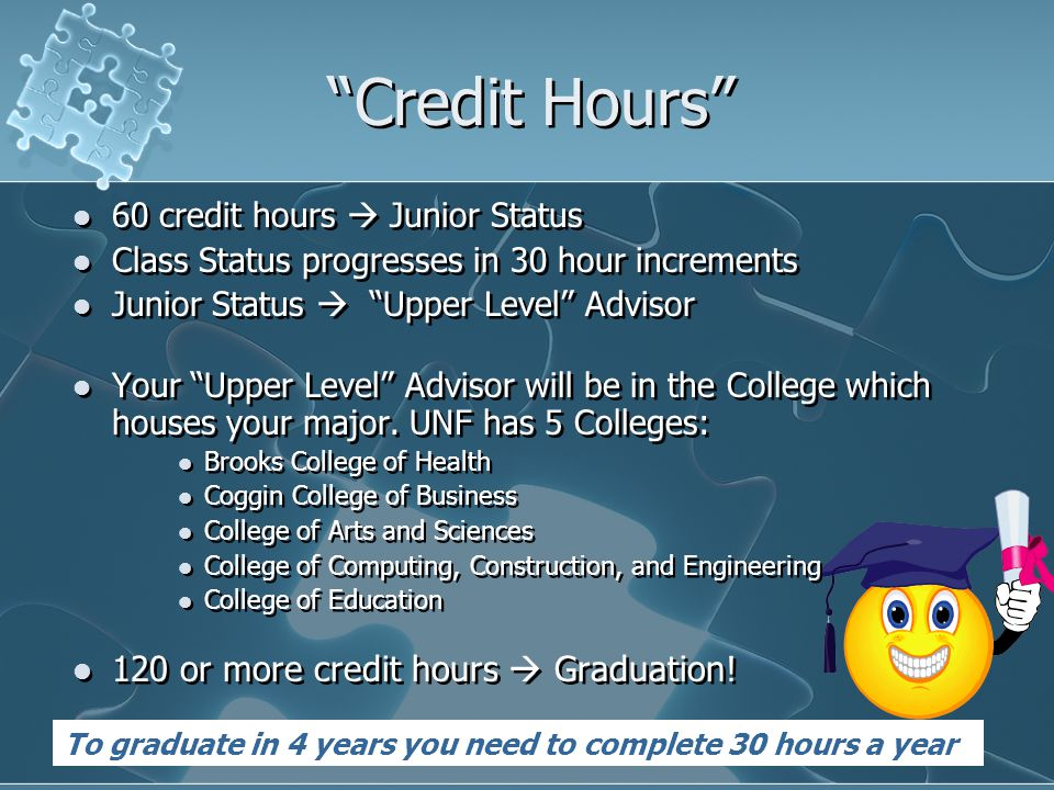 Credit Hours 60 credit hours  Junior Status Class Status progresses in 30 hour increments Junior Status  Upper Level Advisor Your Upper Level Advisor will be in the College which houses your major.