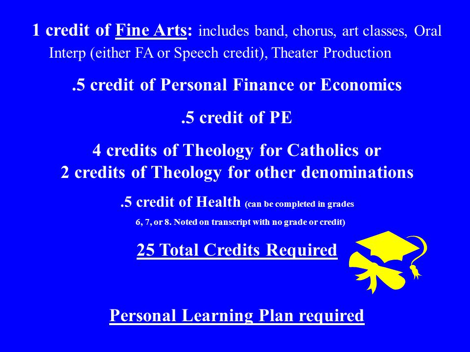 1 credit of Fine Arts: includes band, chorus, art classes, Oral Interp (either FA or Speech credit), Theater Production.5 credit of Personal Finance o
