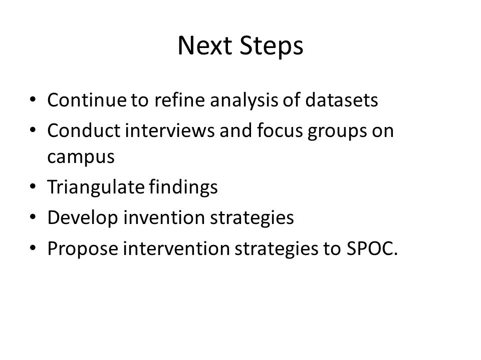 Next Steps Continue to refine analysis of datasets Conduct interviews and focus groups on campus Triangulate findings Develop invention strategies Pro