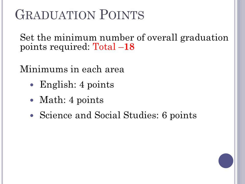 Set the minimum number of overall graduation points required: Total – 18 Minimums in each area English: 4 points Math: 4 points Science and Social Studies: 6 points