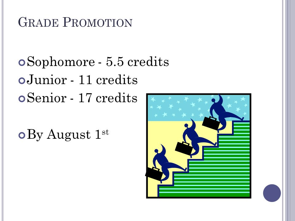 G RADE P ROMOTION Sophomore - 5.5 credits Junior - 11 credits Senior - 17 credits By August 1 st