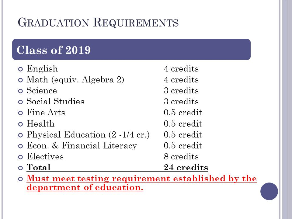 G RADUATION R EQUIREMENTS English 4 credits Math (equiv.