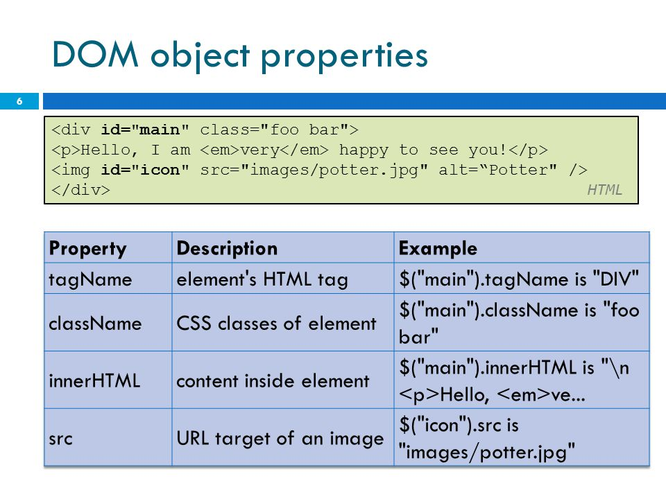 DOM object properties 6 Hello, I am very happy to see you! HTML