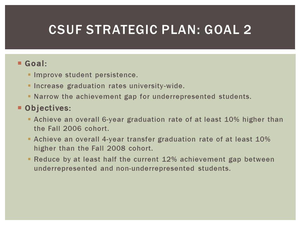  Goal:  Improve student persistence.  Increase graduation rates university-wide.