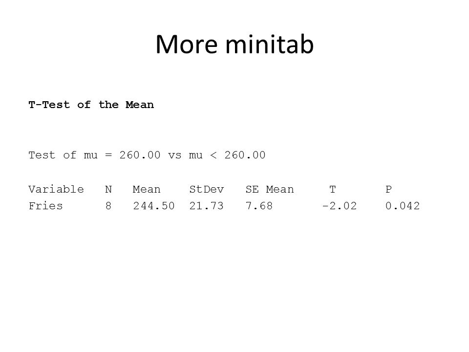 More minitab T-Test of the Mean Test of mu = 260.00 vs mu < 260.00 Variable N Mean StDev SE Mean T P Fries 8 244.50 21.73 7.68 -2.02 0.042