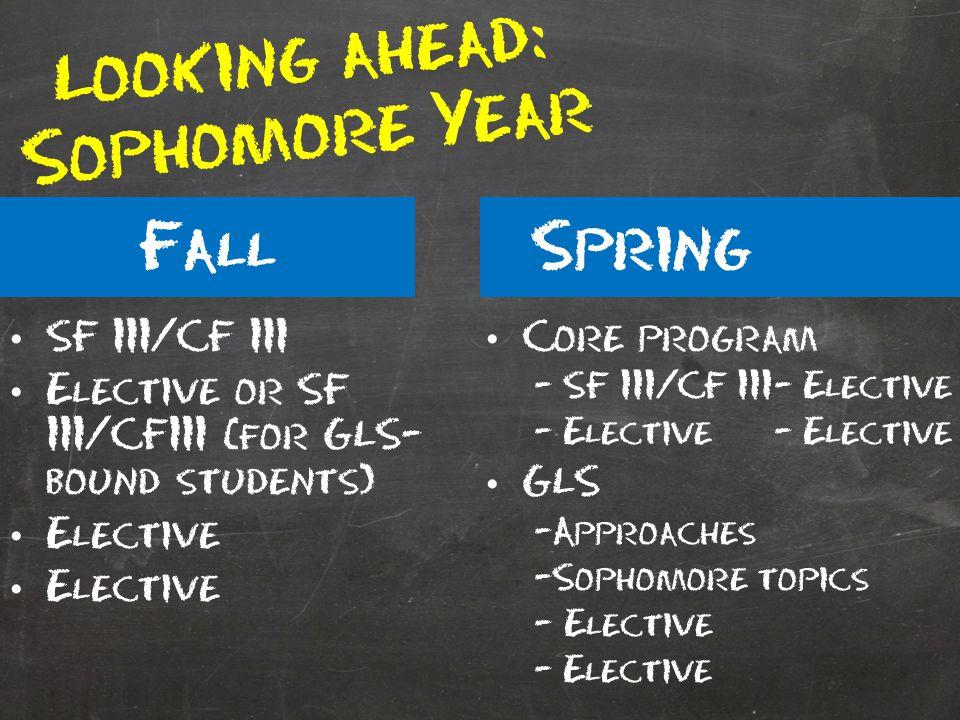 Looking ahead: Sophomore Year SF III/CF III Elective or SF III/CFIII (for GLS- bound students) Elective Core program - SF III/CF III- Elective- Elective GLS -Approaches -Sophomore topics - Elective SpringFall
