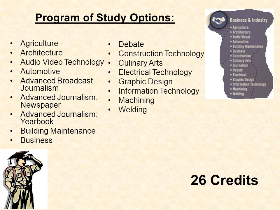26 Credits Program of Study Options: Agriculture Architecture Audio Video Technology Automotive Advanced Broadcast Journalism Advanced Journalism: Newspaper Advanced Journalism: Yearbook Building Maintenance Business Debate Construction Technology Culinary Arts Electrical Technology Graphic Design Information Technology Machining Welding