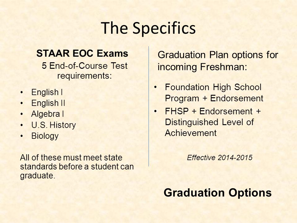 The Specifics STAAR EOC Exams 5 End-of-Course Test requirements: English I English II Algebra I U.S.