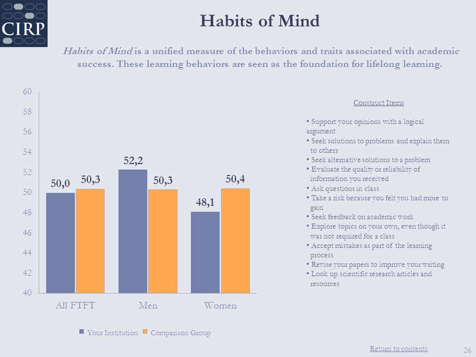 Return to contents 26 Your Institution Comparison Group Habits of Mind Habits of Mind is a unified measure of the behaviors and traits associated with academic success.
