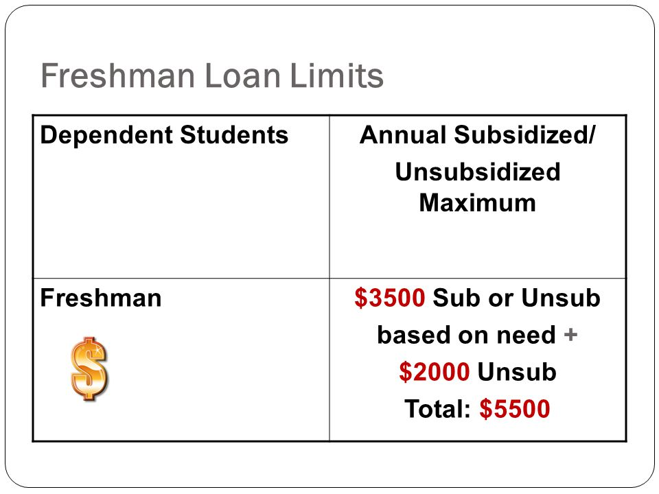 Freshman Loan Limits Dependent StudentsAnnual Subsidized/ Unsubsidized Maximum Freshman$3500 Sub or Unsub based on need + $2000 Unsub Total: $5500