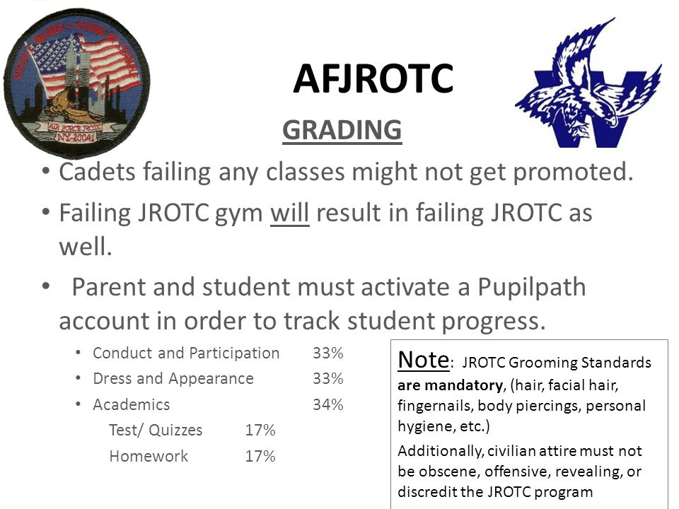 AFJROTC GRADING Cadets failing any classes might not get promoted.