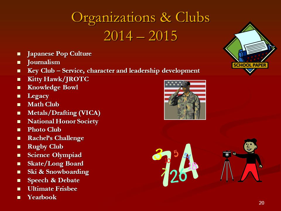 20 Organizations & Clubs 2014 – 2015 Japanese Pop Culture Japanese Pop Culture Journalism Journalism Key Club – Service, character and leadership development Key Club – Service, character and leadership development Kitty Hawk/JROTC Kitty Hawk/JROTC Knowledge Bowl Knowledge Bowl Legacy Legacy Math Club Math Club Metals/Drafting (VICA) Metals/Drafting (VICA) National Honor Society National Honor Society Photo Club Photo Club Rachel's Challenge Rachel's Challenge Rugby Club Rugby Club Science Olympiad Science Olympiad Skate/Long Board Skate/Long Board Ski & Snowboarding Ski & Snowboarding Speech & Debate Speech & Debate Ultimate Frisbee Ultimate Frisbee Yearbook Yearbook