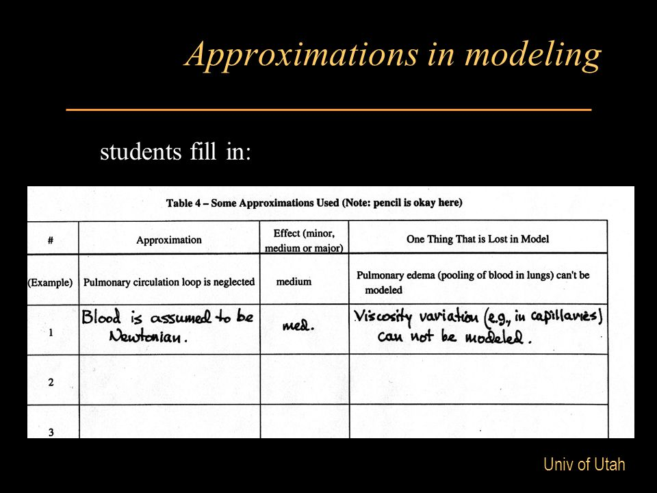 Univ of Utah Approximations in modeling students fill in: