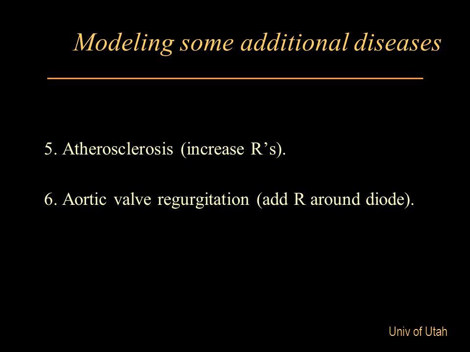 Univ of Utah Modeling some additional diseases 5. Atherosclerosis (increase R's).