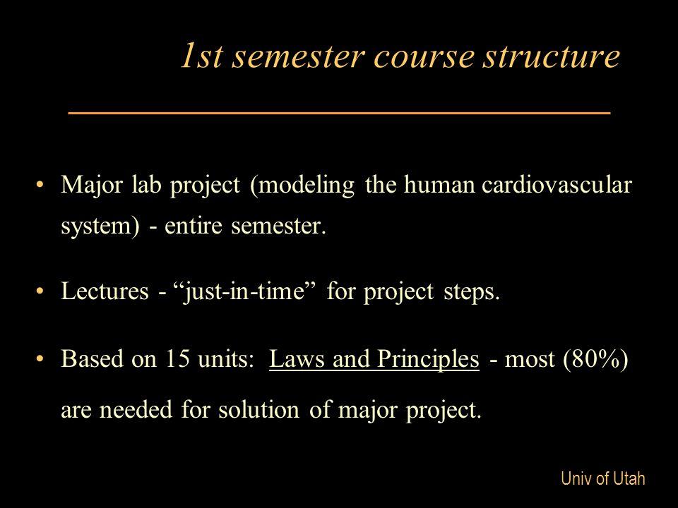 Univ of Utah Modeling some human CV diseases 1.Aortic valve stenosis.