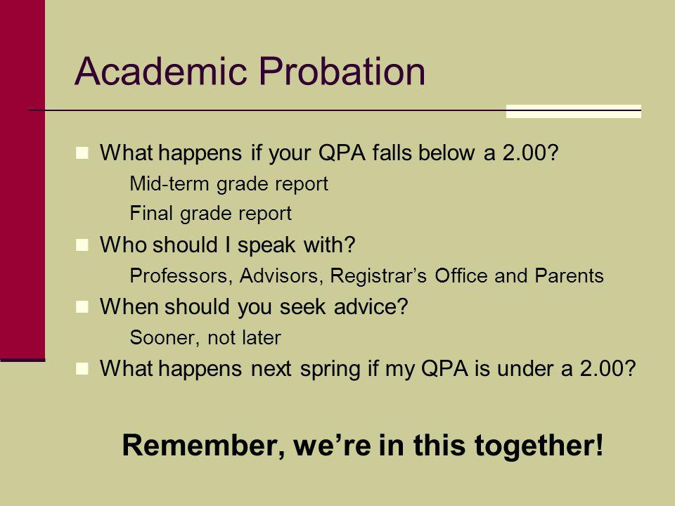 Academic Probation What happens if your QPA falls below a 2.00? Mid-term grade report Final grade report Who should I speak with? Professors, Advisors