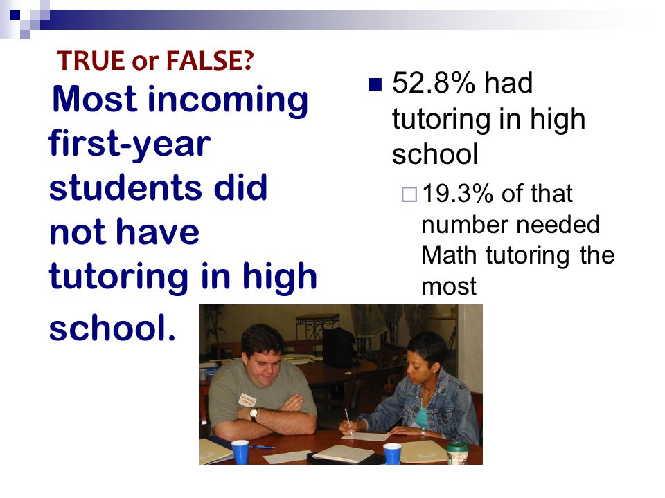 Most incoming first-year students did not have tutoring in high school. 52.8% had tutoring in high school  19.3% of that number needed Math tutoring