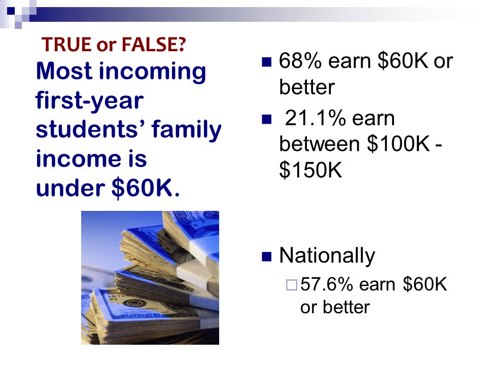 Most incoming first-year students' family income is under $60K. 68% earn $60K or better 21.1% earn between $100K - $150K Nationally  57.6% earn $60K