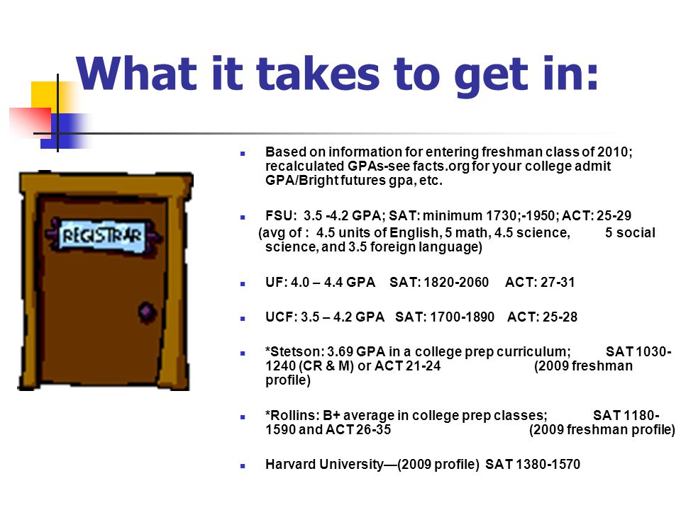 What it takes to get in: Based on information for entering freshman class of 2010; recalculated GPAs-see facts.org for your college admit GPA/Bright futures gpa, etc.