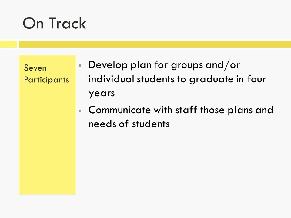 On Track Seven Participants  Develop plan for groups and/or individual students to graduate in four years  Communicate with staff those plans and needs of students