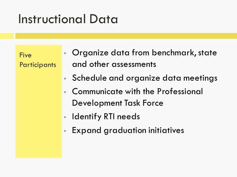 Instructional Data Five Participants  Organize data from benchmark, state and other assessments  Schedule and organize data meetings  Communicate with the Professional Development Task Force  Identify RTI needs  Expand graduation initiatives