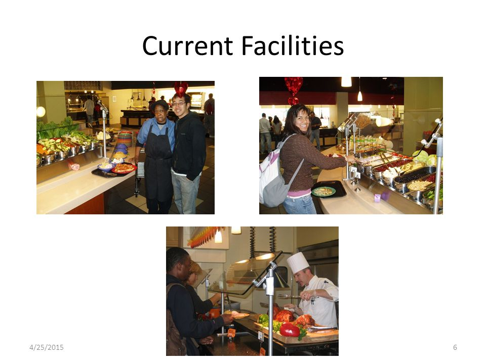 Current Facilities 4/25/20156