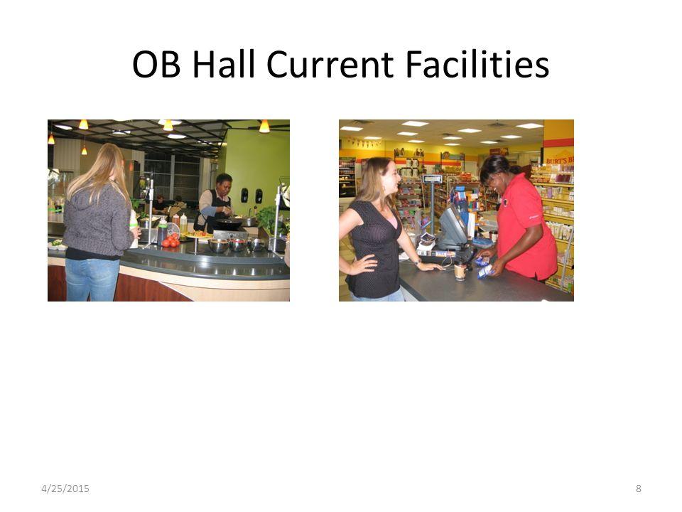 OB Hall Current Facilities 4/25/20158