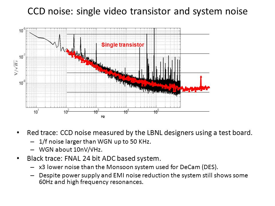 CCD noise: single video transistor and system noise Red trace: CCD noise measured by the LBNL designers using a test board.