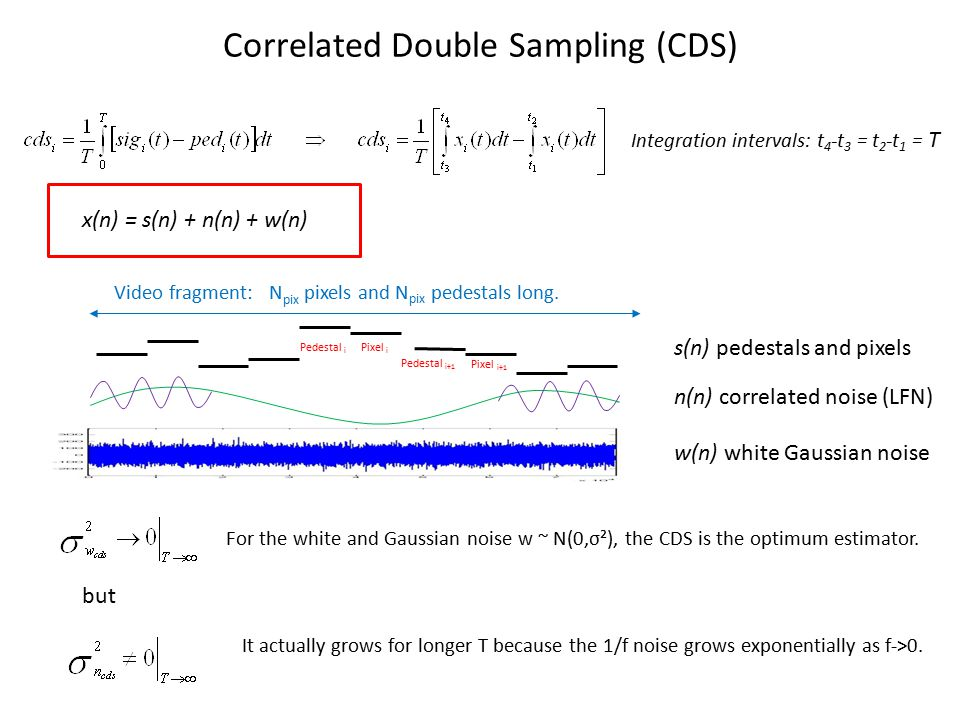 Correlated Double Sampling (CDS) For the white and Gaussian noise w ~ N(0,σ²), the CDS is the optimum estimator. It actually grows for longer T becaus