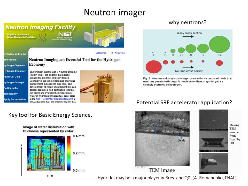 Neutron imager why neutrons? Key tool for Basic Energy Science. Potential SRF accelerator application? Hydrides may be a major player in Rres and Q0.