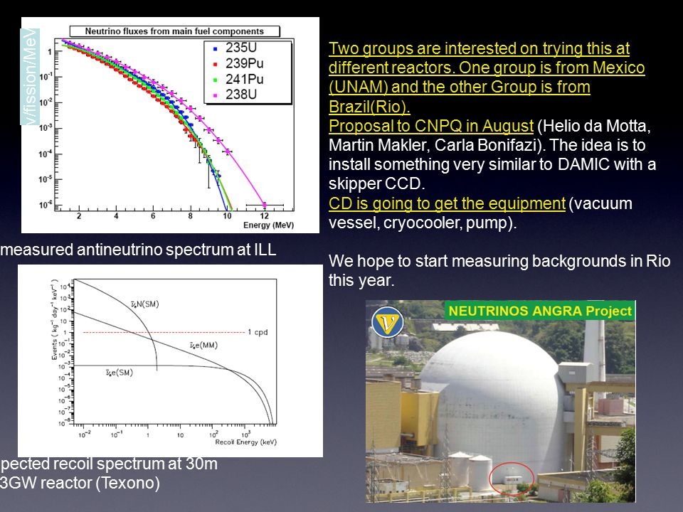 measured antineutrino spectrum at ILL ν/fission/MeV Expected recoil spectrum at 30m of 3GW reactor (Texono) Two groups are interested on trying this a
