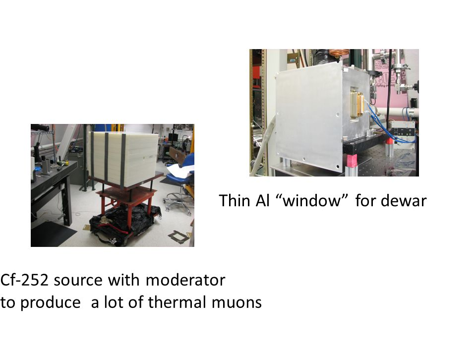 "Thin Al ""window"" for dewar Cf-252 source with moderator to produce a lot of thermal muons"